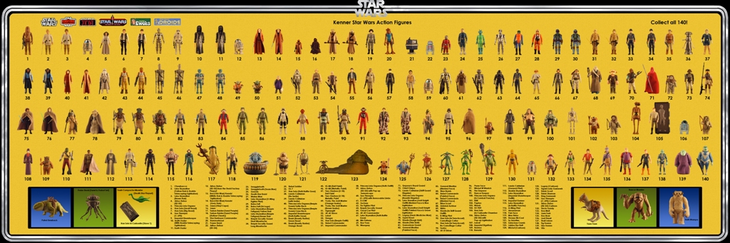 Free Giant Vintage Starwars Figure Poster by Mogwai! Poster10