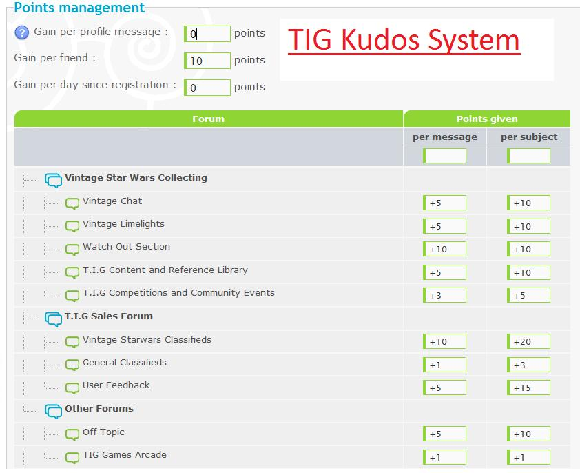 """Question about KUDOS count on TIG [edit] and """"friends request"""" Tig_ku10"""